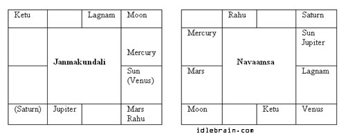 Features of LifeSign Mini Astrology Software