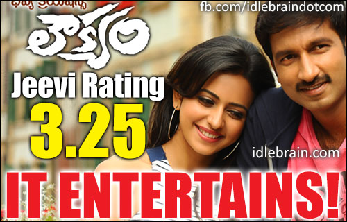 Loukyam jeevi review