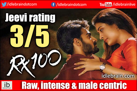 RX 100 jeevi review